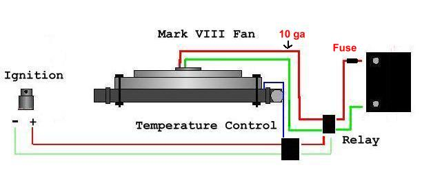 relay mark viii fan install automotive electric fan wiring diagram at alyssarenee.co