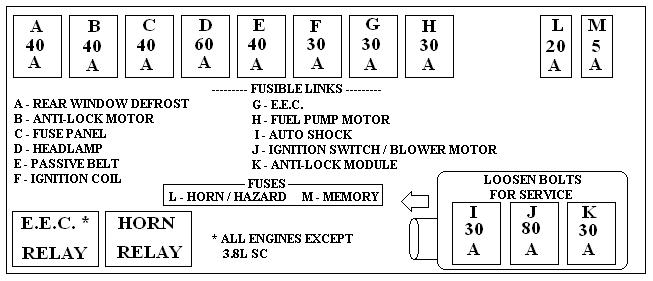 Fuse Panel fuse box schematic tccoa forums 2000 mercury cougar fuse box layout at bakdesigns.co